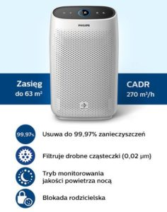 philips ac1215 10 opinie